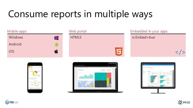 HTML5 rs:Embed=true Consume reports in multiple ways Mobile apps </> Windows Android iOS Web portal Embedded In your apps