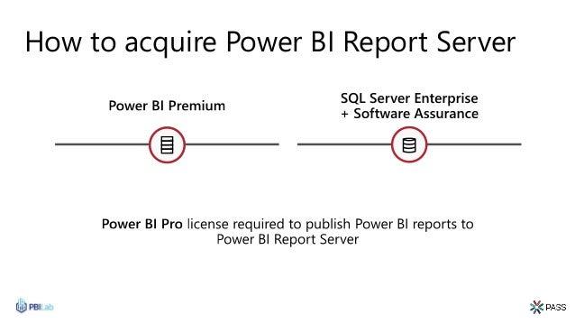 How to acquire Power BI Report Server