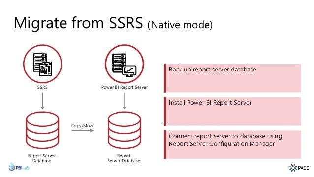 Migrate from SSRS (Native mode) SSRS Power BI Report Server Back up report server database Install Power BI Report Server ...