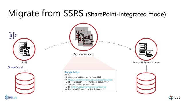 Migrate from SSRS (SharePoint-integrated mode) Sample Script rs.exe -i ssrs_migration.rss -e Mgmt2010 -s http://SourceServ...