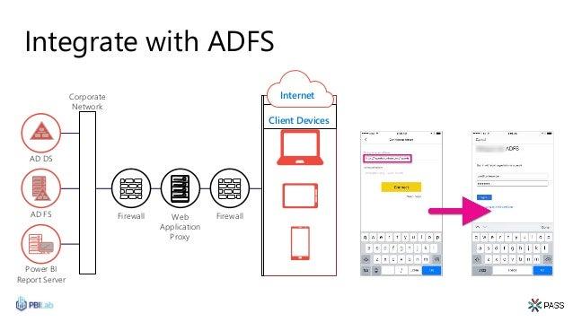 Integrate with ADFS Client Devices Internet FirewallFirewallAD FS AD DS Corporate Network Web Application Proxy Power BI R...