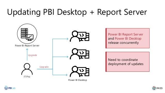 Updating PBI Desktop + Report Server IT Pro Power BI Report Server Power BI Desktop Upgrade Need to coordinate deployment ...