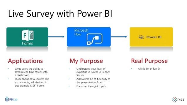 Applications My Purpose Real Purpose Live Survey with Power BI • Gives users the ability to stream real-time results into ...