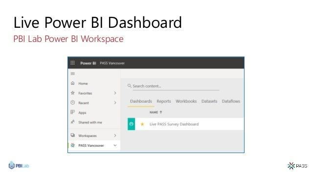 Live Power BI Dashboard PBI Lab Power BI Workspace