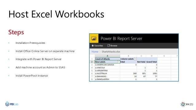 Host Excel Workbooks Steps • Installation Prerequisites • Install Office Online Server on separate machine • Integrate wit...
