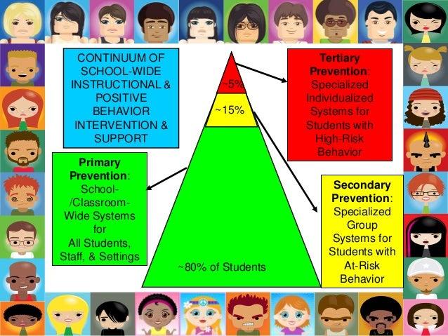 Definition Of Classroom Design : Pbis strategies classroom management