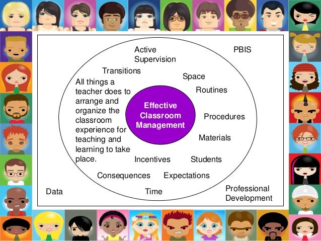 Classroom Design Strategies : Pbis strategies classroom management