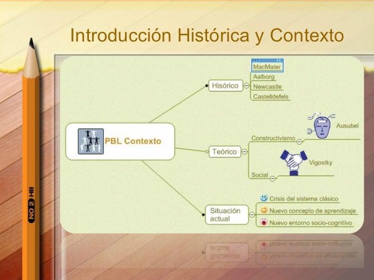 Introducci ón Histórica y Contexto