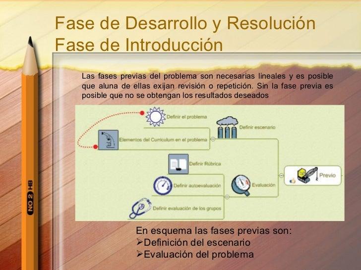 Fase de Desarrollo y Resolución Fase de Introducción Las fases previas del problema son necesarias lineales y es posible q...