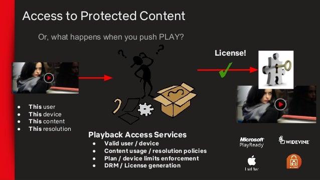 Netflix Playback Licensing Team is Hiring!