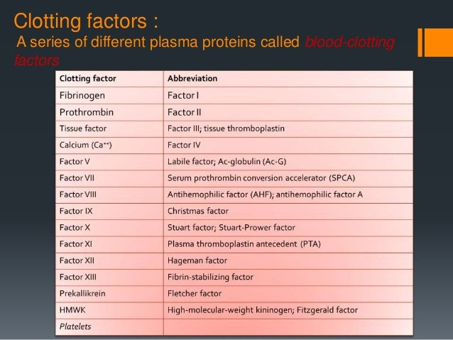 the three different levels of hemophilia 2015/4/22 general discussion summary hemophilia a, also known as classical hemophilia, is a genetic bleeding disorder caused by insufficient levels of a blood protein called factor viii factor viii is a clotting factor clotting factors are specialized proteins that are essential.