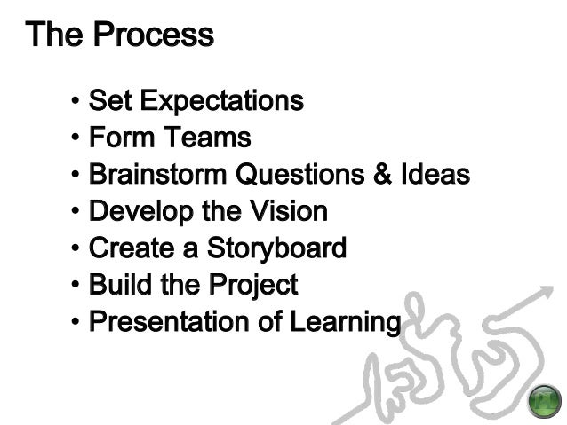 Using Formative Assessment During the PBL Process