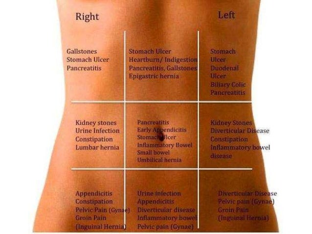 Pain In Pancreas Body Location