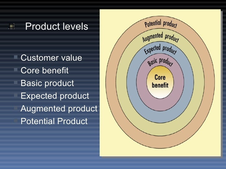 product and brand management The center for brand and product management is the nation's first university-based center focused on producing talent, knowledge, and world-class skills in the.