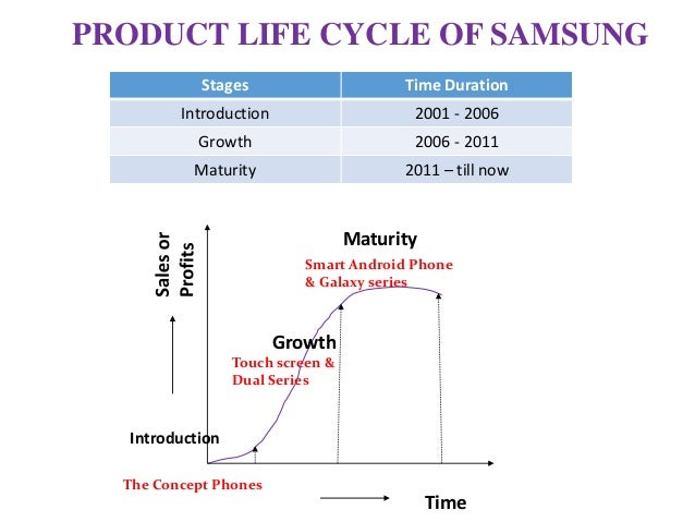 plc analysis of nokia and samsung