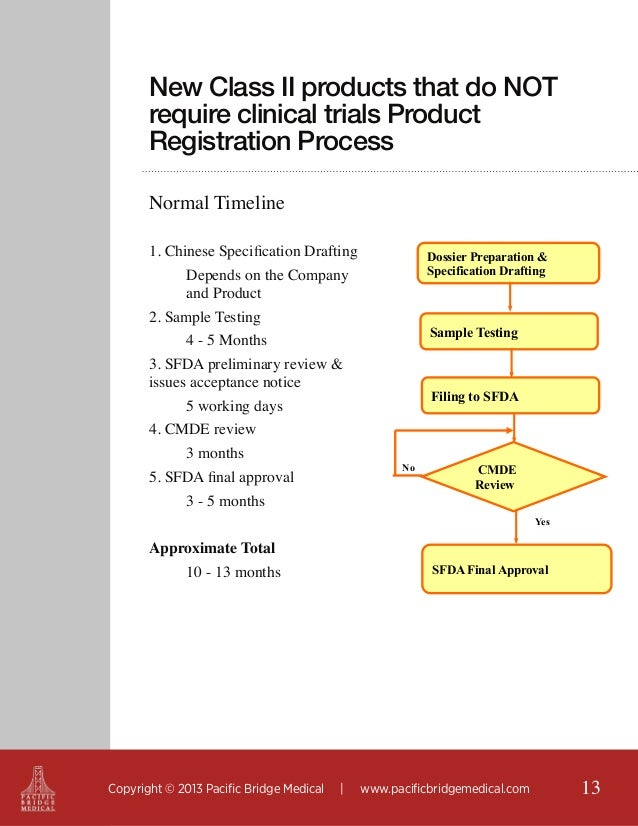 New Class II products that do NOT require clinical trials Product Registration Process Normal Timeline 1. Chinese Specific...