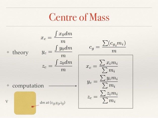 Physics for Game: Part1 - Basics
