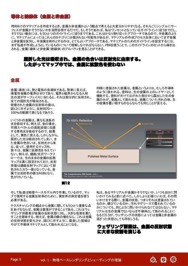 vol. 1 - 物理ベースレンダリングとシェーディングの理論 Page 9 そして私達は物理ベースモデル内で作業しているので、マッ プで使用する金属反射率のために、実世界の測定値を使う 必要がある。 テクスチャリングの観点から金属に関して...