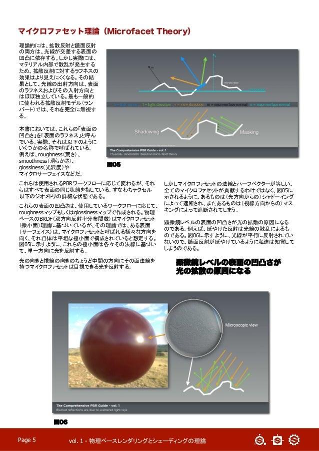 vol. 1 - 物理ベースレンダリングとシェーディングの理論 Page 5 理論的には、拡散反射と鏡面反射 の両方は、光線が交差する表面の 凹凸に依存する。しかし実際には、 マテリアル内部で散乱が発生する ため、拡散反射に対するラフネスの ...