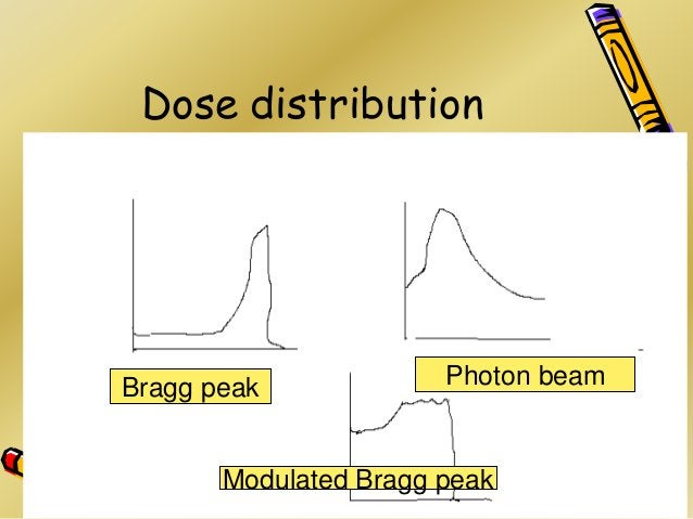 Dose distribution Bragg peak Photon beam Modulated Bragg peak