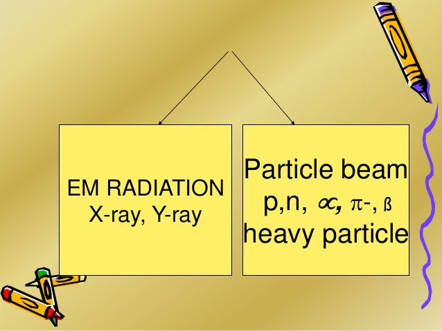 EM RADIATION X-ray, Y-ray Particle beam p,n, , -, ß heavy particle
