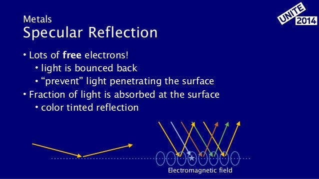 """Electromagnetic field Metals Specular Reflection • Lots of free electrons! • light is bounced back • """"prevent"""" light penet..."""