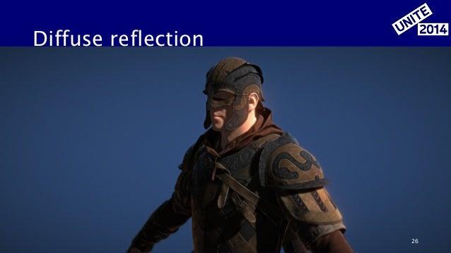 Diffuse reflection 26
