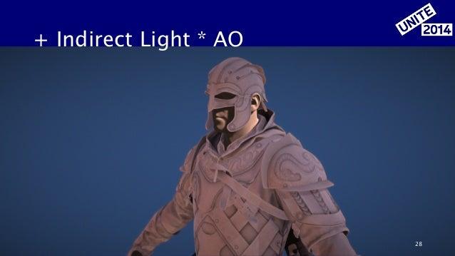 + Indirect Light * AO 28