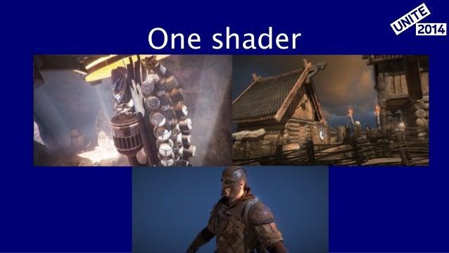 Unite2014: Mastering Physically Based Shading in Unity 5 Slide 3