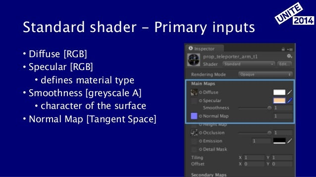 Unite2014: Mastering Physically Based Shading in Unity 5