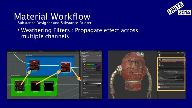 Material Workflow • Weathering Filters : Propagate effect across multiple channels Substance Designer and Substance Painter