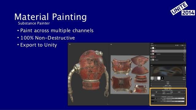 Material Painting • Paint across multiple channels  • 100% Non-Destructive • Export to Unity 60 Substance Painter