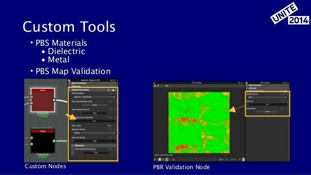 Custom Tools • PBS Materials • Dielectric • Metal • PBS Map Validation Custom Nodes PBR Validation Node