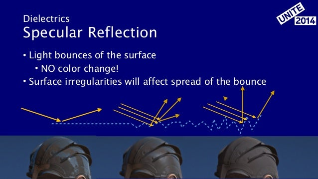 Dielectrics Specular Reflection • Light bounces of the surface • NO color change! • Surface irregularities will affect spr...