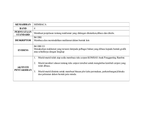 KEMAHIRAN MEMBACA BAND 4 PERNYATAAN STANDARD Membuat penjelasan tentang maklumat yang didengar-dituturkan,dibaca dan ditul...
