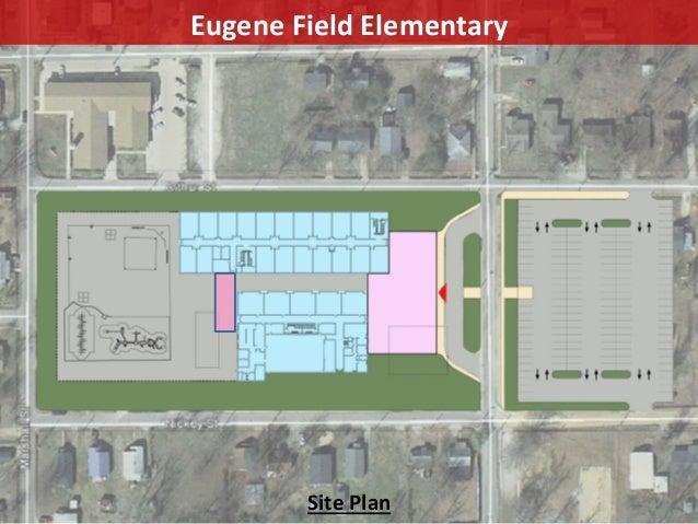 Poplar Bluff Public Schools District Wide Master Plan