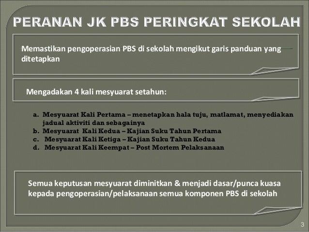 Pelaksanaan PBS Slide 3