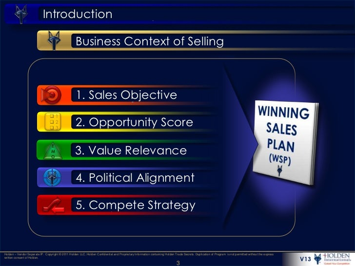 Power Base® Selling Preview Slide 3