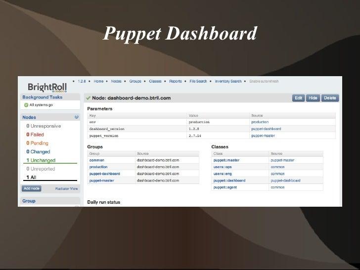 Puppet Node Classifiers Talk - Patrick Buckley
