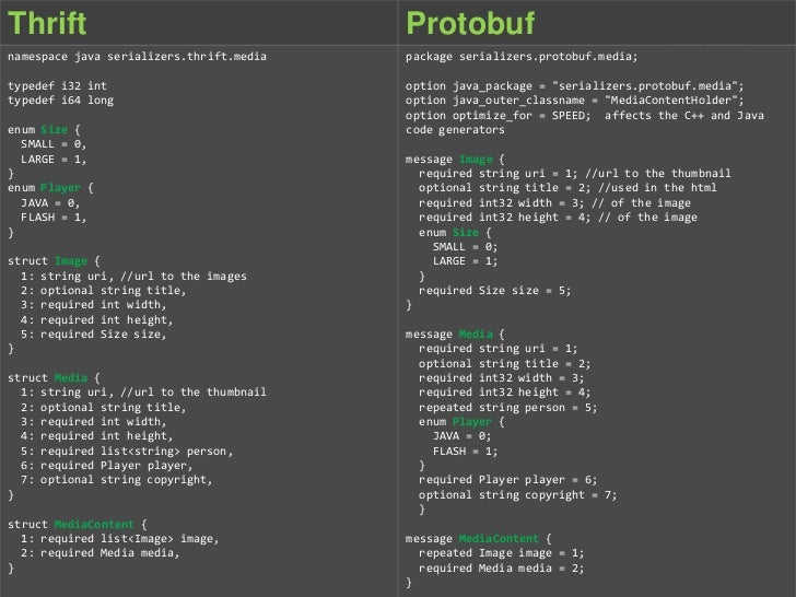 Thrift                                    Protobufnamespace java serializers.thrift.media   package serializers.protobuf.m...