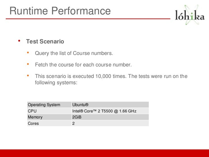 Runtime Performance •   Test Scenario     •   Query the list of Course numbers.     •   Fetch the course for each course n...