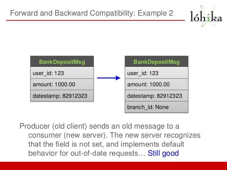 Forward and Backward Compatibility: Example 2        BankDepositMsg            BankDepositMsg      user_id: 123           ...