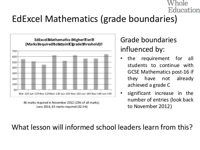 edexcel gcse maths past papers june 2010 grade boundaries. Black Bedroom Furniture Sets. Home Design Ideas