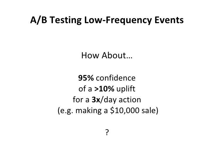 A/B Testing Low-Frequency Events <ul><li>How About… </li></ul><ul><li>95%  confidence </li></ul><ul><li>of a  >10%  uplift...