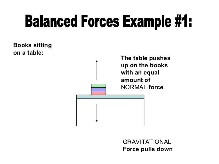 Pc balanced vs unblanced forces