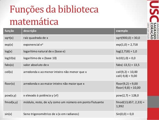 Linguagem C Fun 231 245 Es
