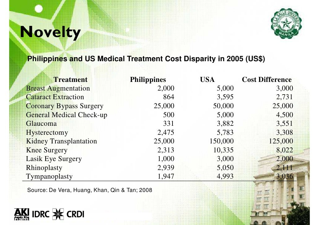 Pc Medical Tourism In Metro Manila