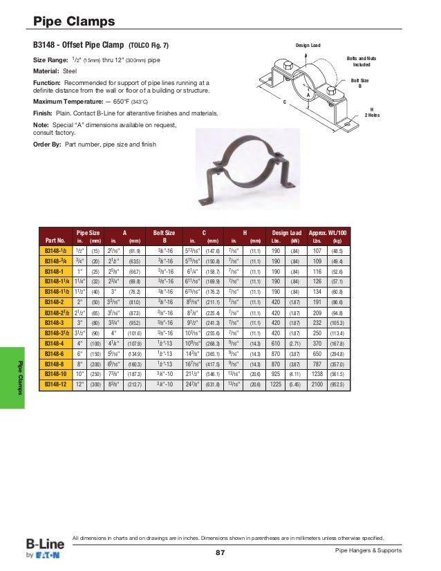 PipeCl&s All dimensions in charts and on drawings are in inches. Dimensions shown in parentheses ...  sc 1 st  SlideShare & Pc offset pipeclampmarinehanger