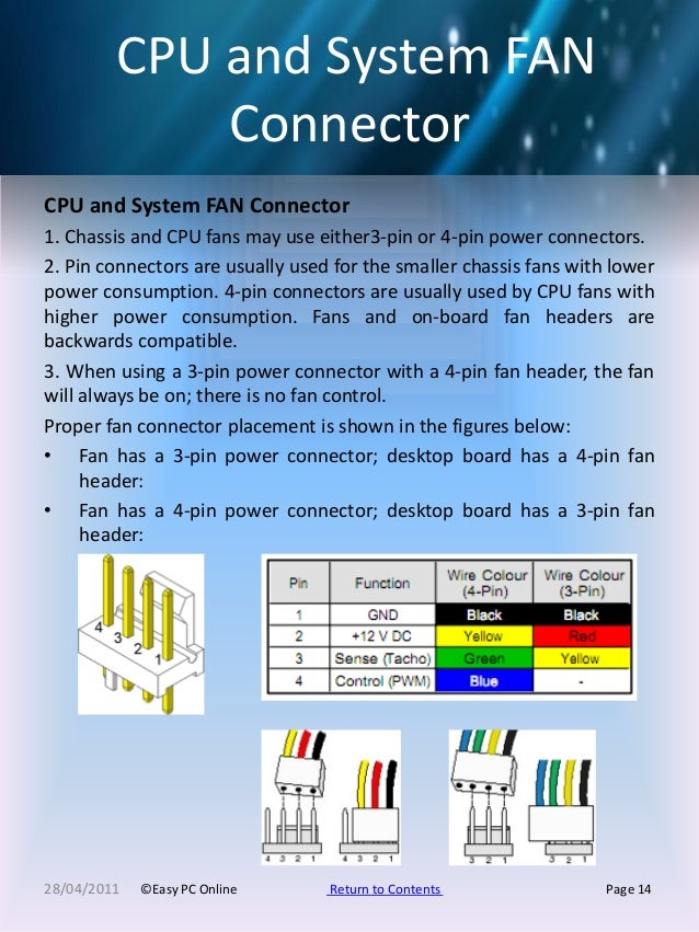 4 Pin Fan Connector Diagram - Trusted Wiring Diagram