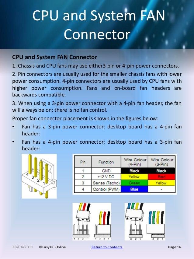 pc pinouts easypconline 14 638?cb=1381332889 pc pinouts easypconline computer fan wiring diagram 3 pin at gsmportal.co